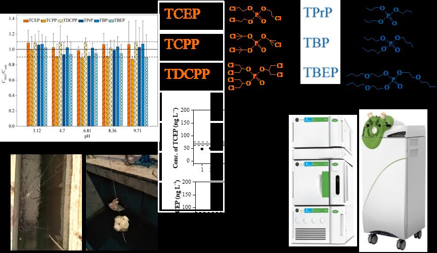 基于DGT技术原位监测水体中有机磷系阻燃剂取得新进展
